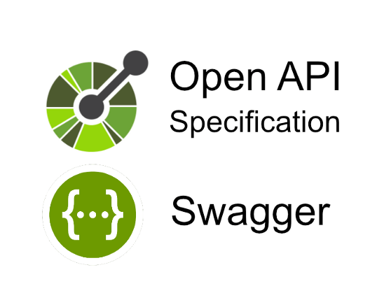 Swagger and OpenAPI